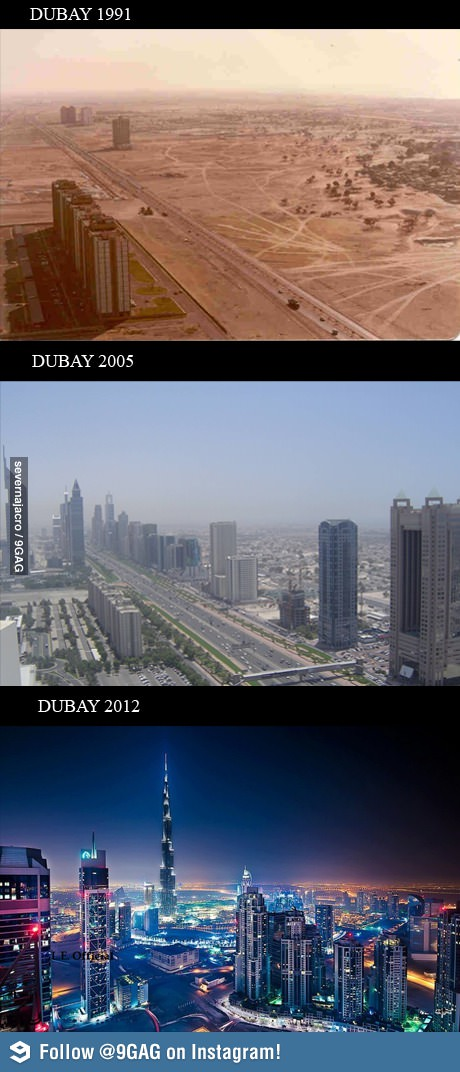 development of dubai